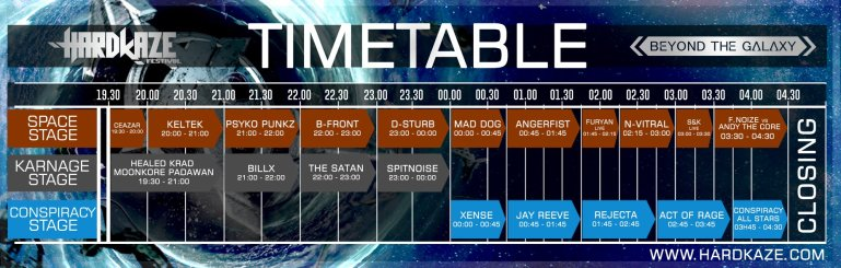 Timetable Hardkaze 2019 - Passion BPM
